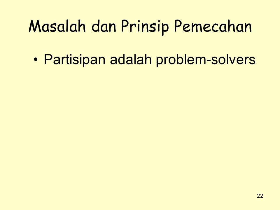Masalah dan Prinsip Pemecahan