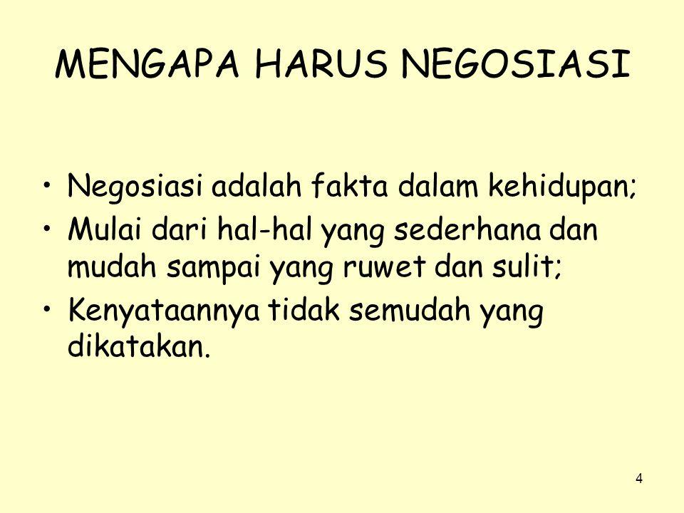 MENGAPA HARUS NEGOSIASI