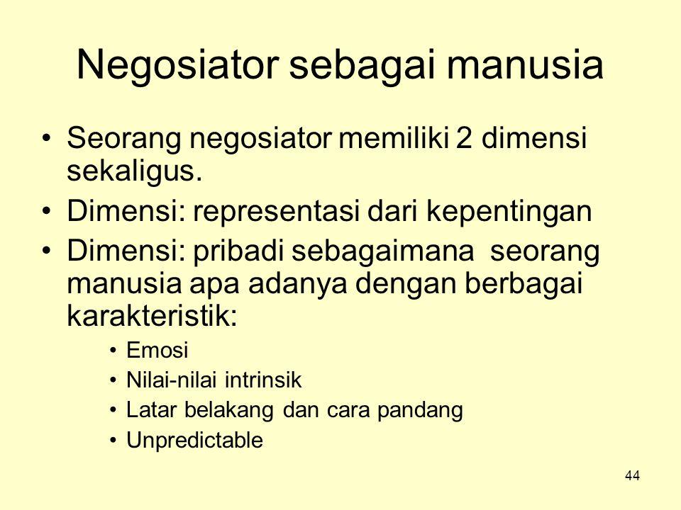 Negosiator sebagai manusia