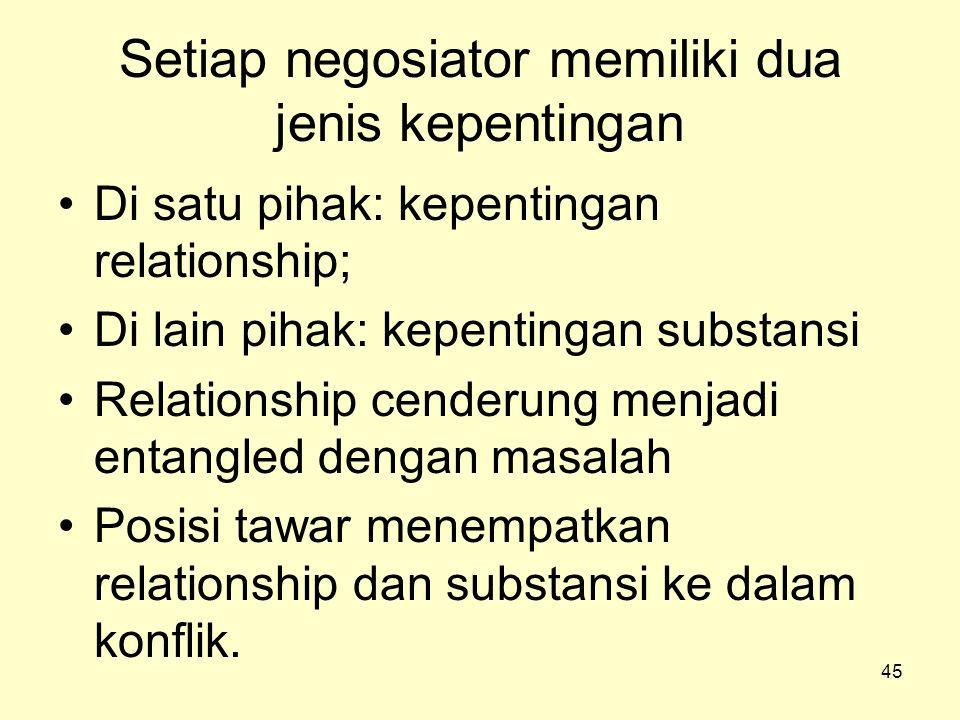 Setiap negosiator memiliki dua jenis kepentingan