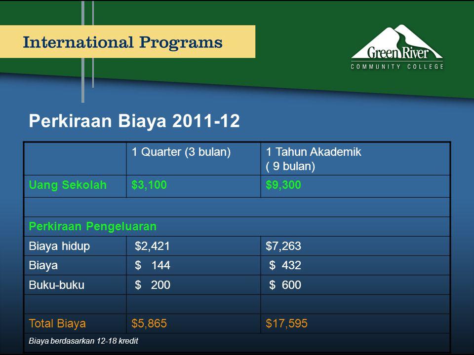 Perkiraan Biaya 2011-12 1 Quarter (3 bulan)