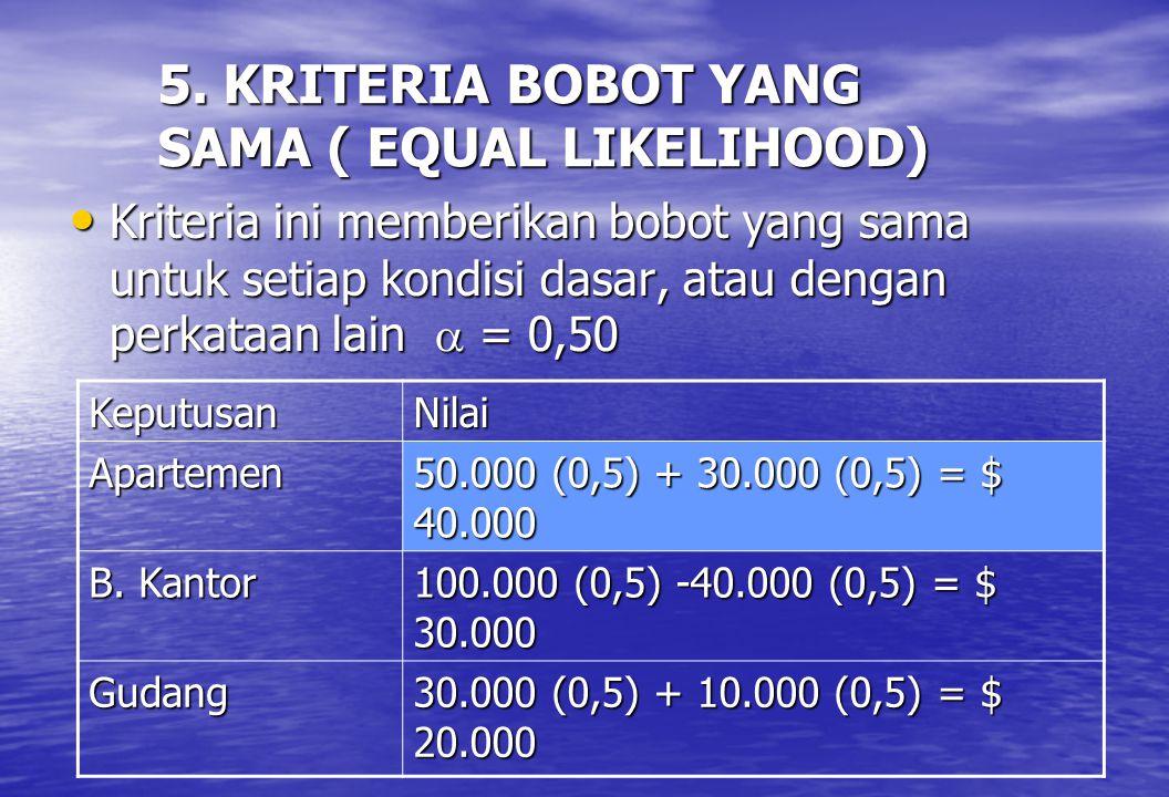 5. KRITERIA BOBOT YANG SAMA ( EQUAL LIKELIHOOD)