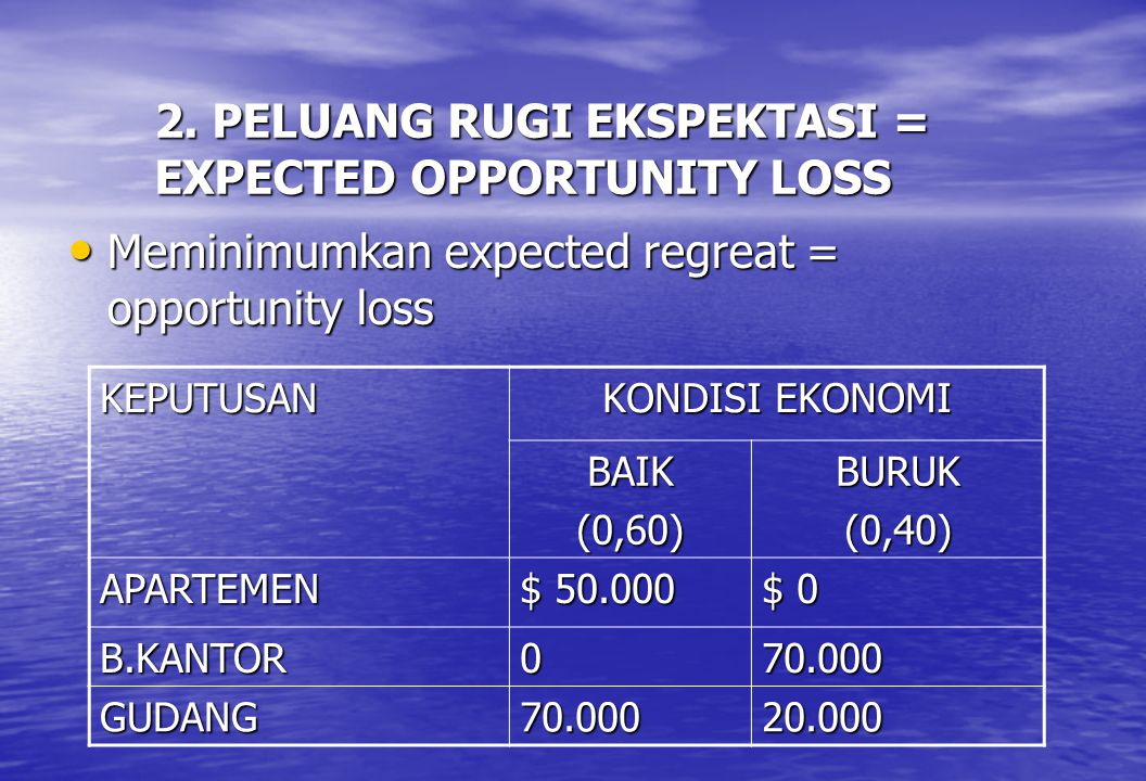 2. PELUANG RUGI EKSPEKTASI = EXPECTED OPPORTUNITY LOSS