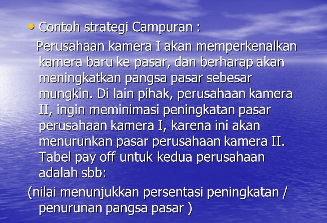 Contoh strategi Campuran :