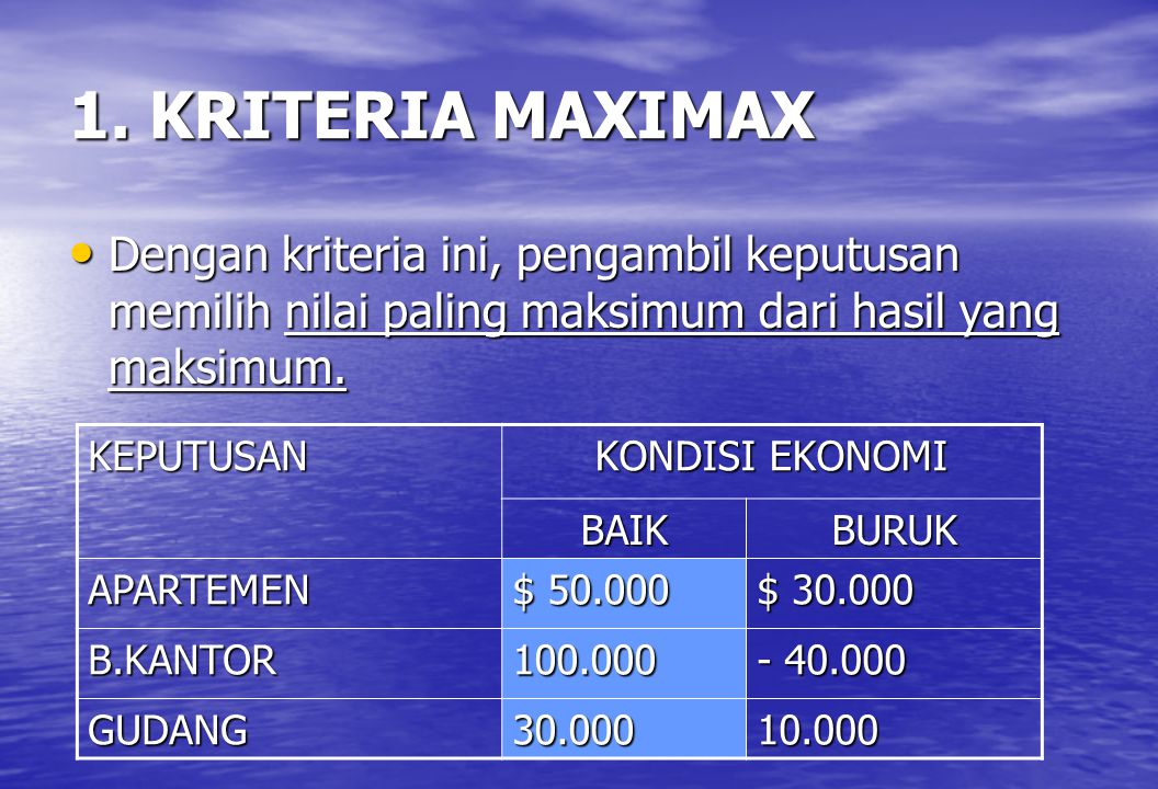 1. KRITERIA MAXIMAX Dengan kriteria ini, pengambil keputusan memilih nilai paling maksimum dari hasil yang maksimum.