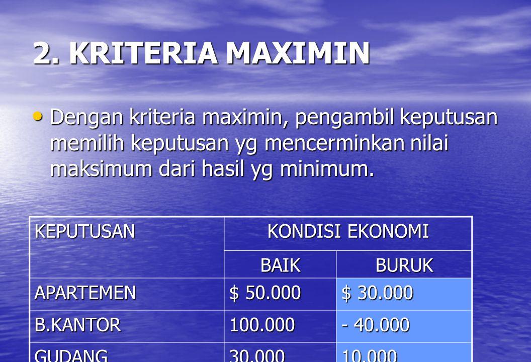 2. KRITERIA MAXIMIN Dengan kriteria maximin, pengambil keputusan memilih keputusan yg mencerminkan nilai maksimum dari hasil yg minimum.