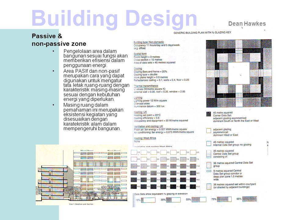 Building Design Dean Hawkes