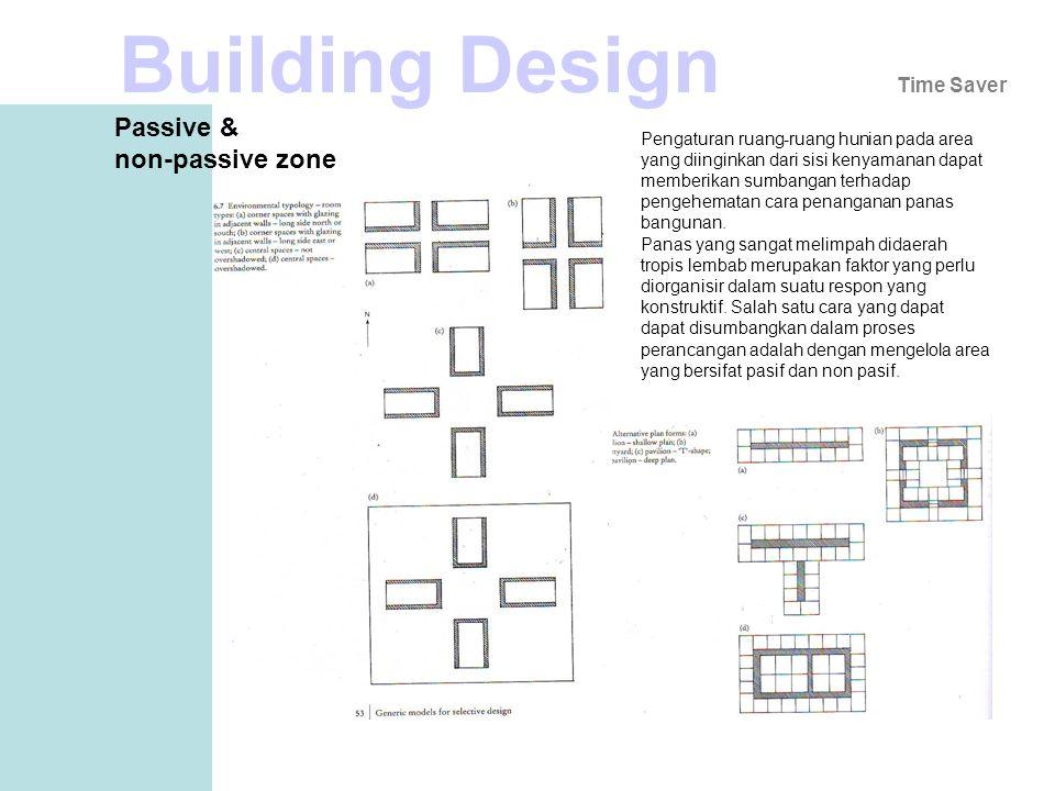 Building Design Time Saver