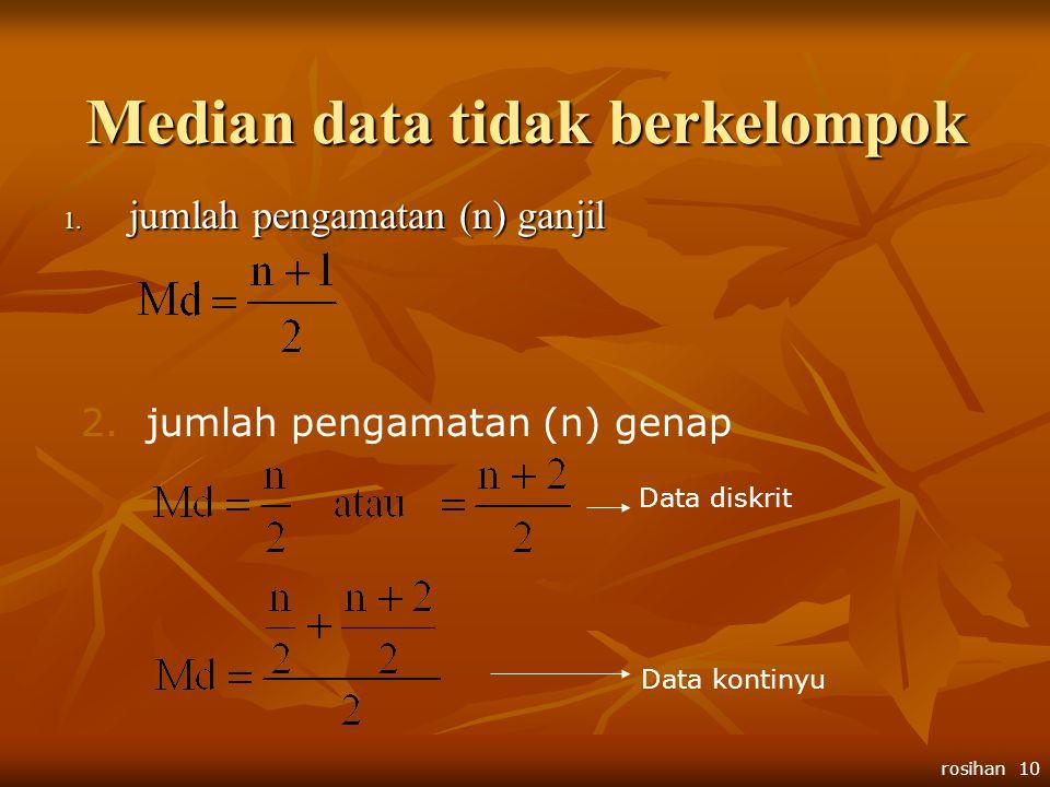 Median data tidak berkelompok