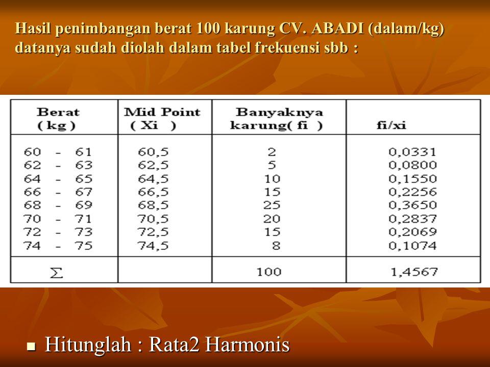 Hitunglah : Rata2 Harmonis