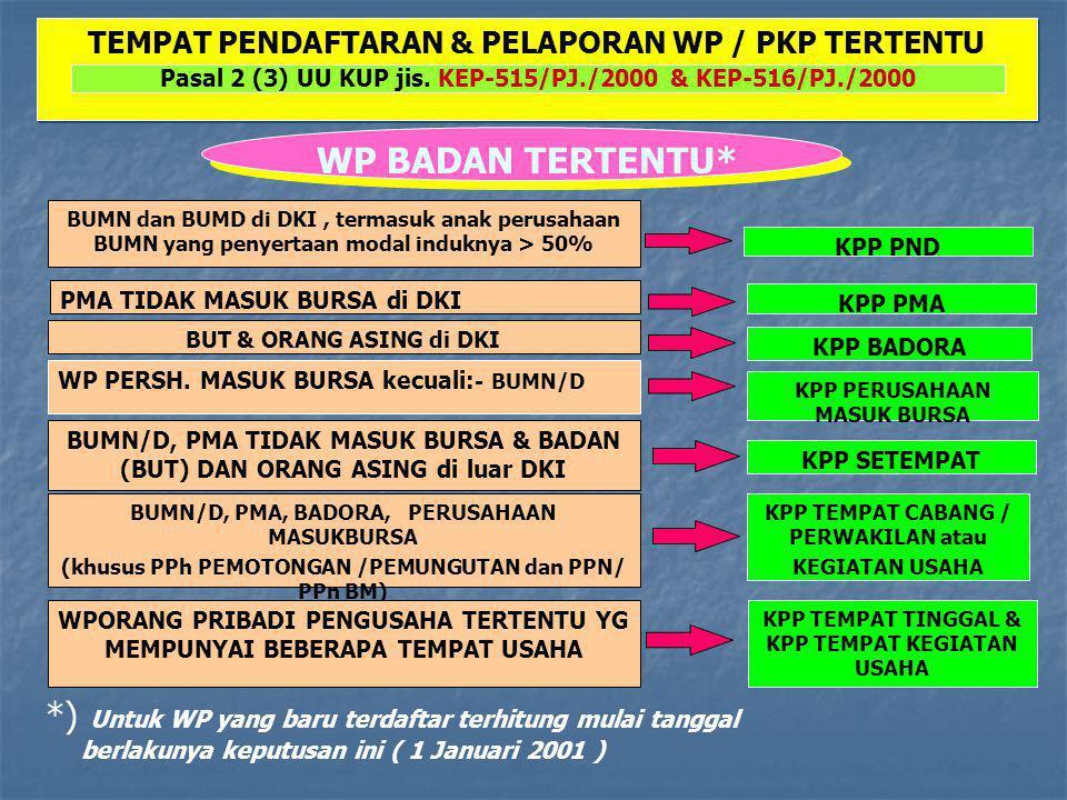 *) Untuk WP yang baru terdaftar terhitung mulai tanggal