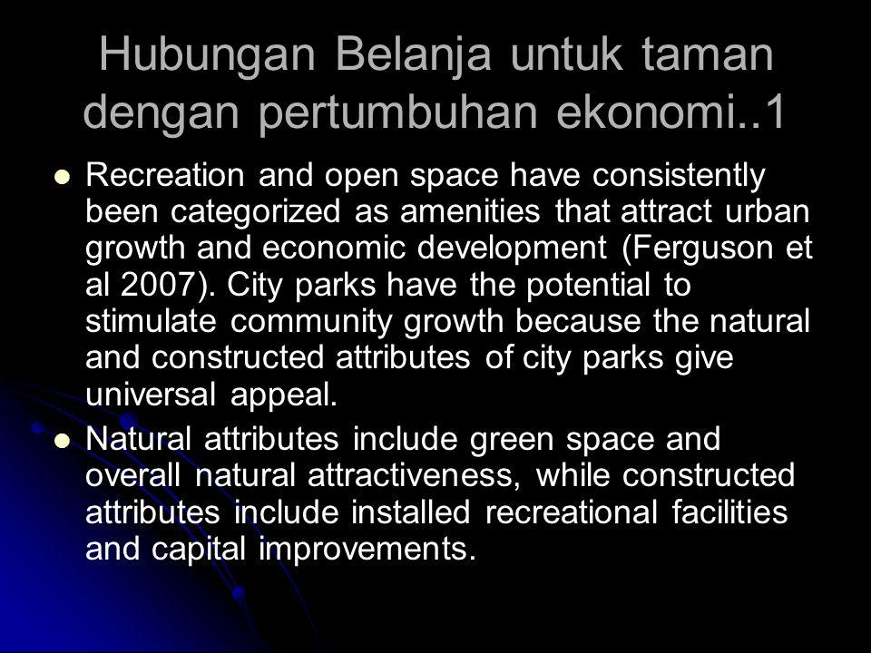 Hubungan Belanja untuk taman dengan pertumbuhan ekonomi..1
