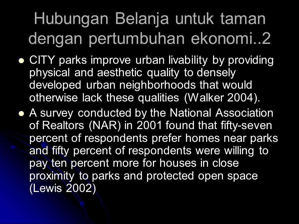Hubungan Belanja untuk taman dengan pertumbuhan ekonomi..2