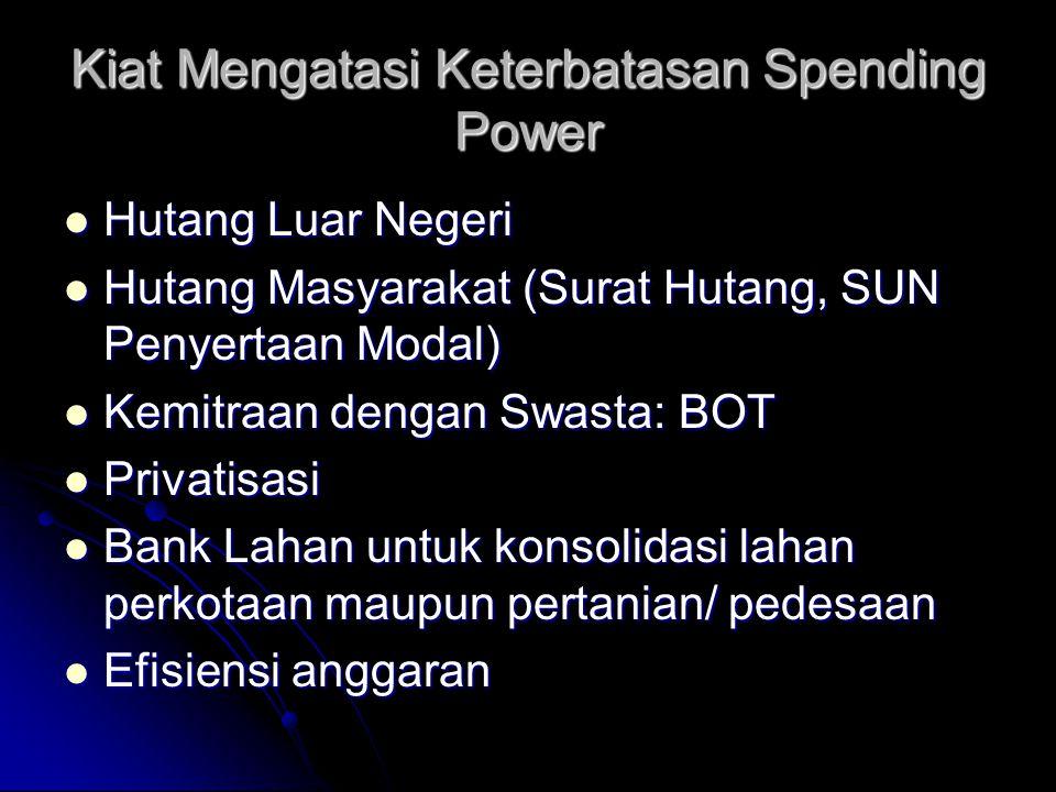 Kiat Mengatasi Keterbatasan Spending Power