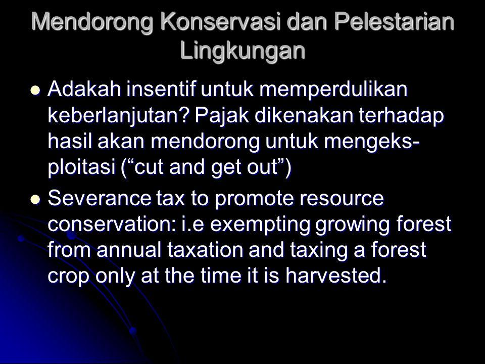 Mendorong Konservasi dan Pelestarian Lingkungan