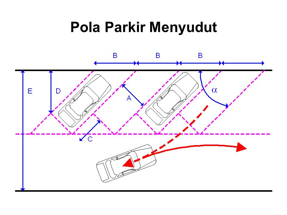 Pola Parkir Menyudut