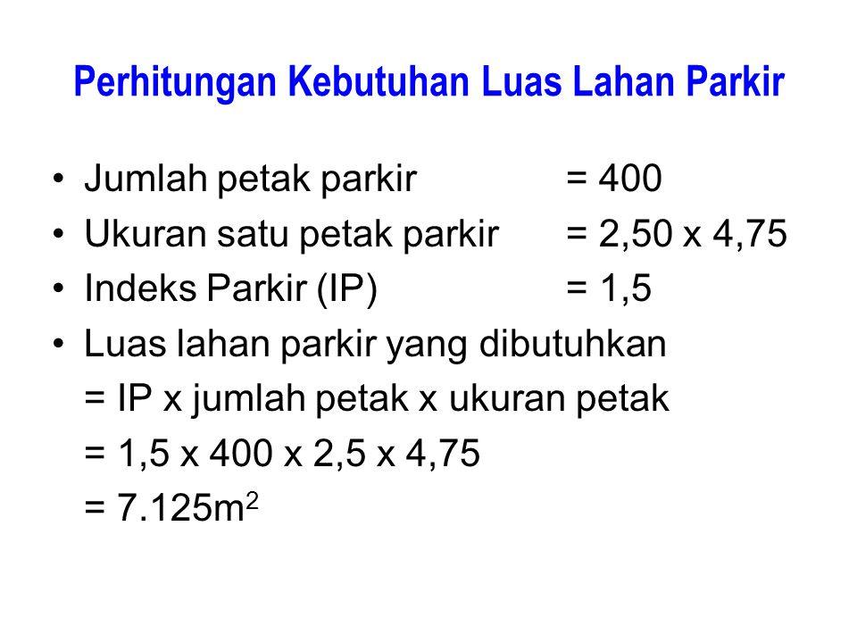 Perhitungan Kebutuhan Luas Lahan Parkir