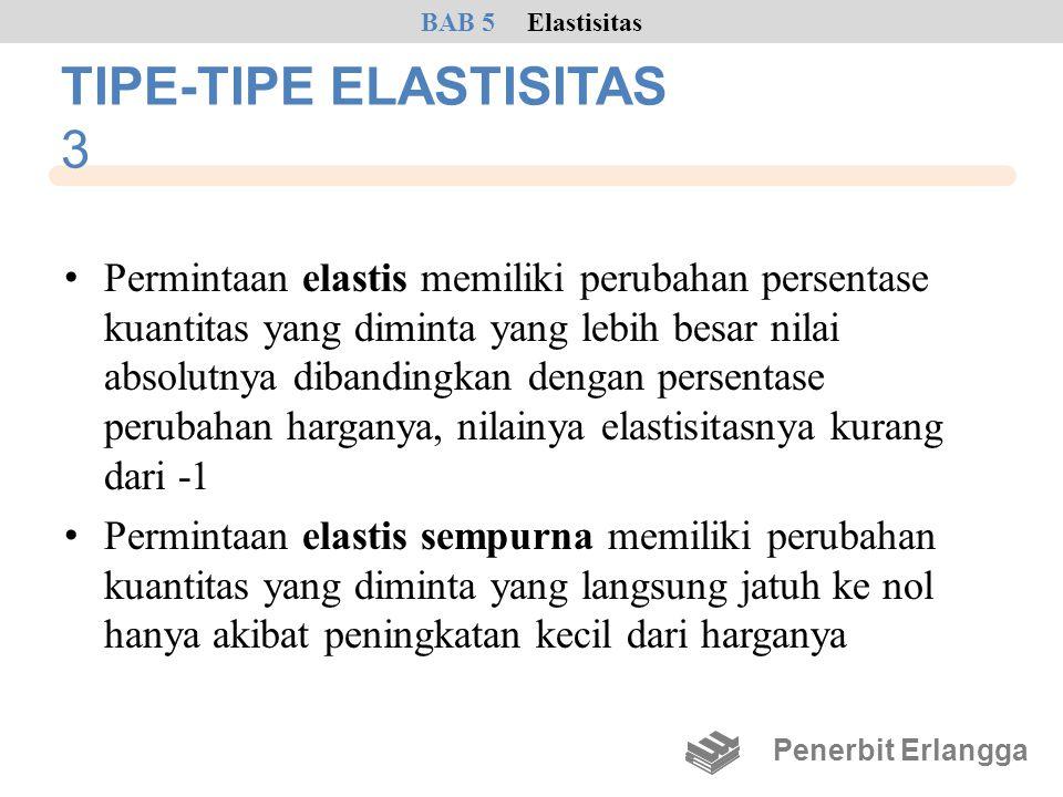 TIPE-TIPE ELASTISITAS 3