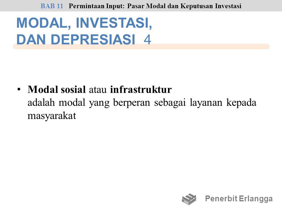 MODAL, INVESTASI, DAN DEPRESIASI 4