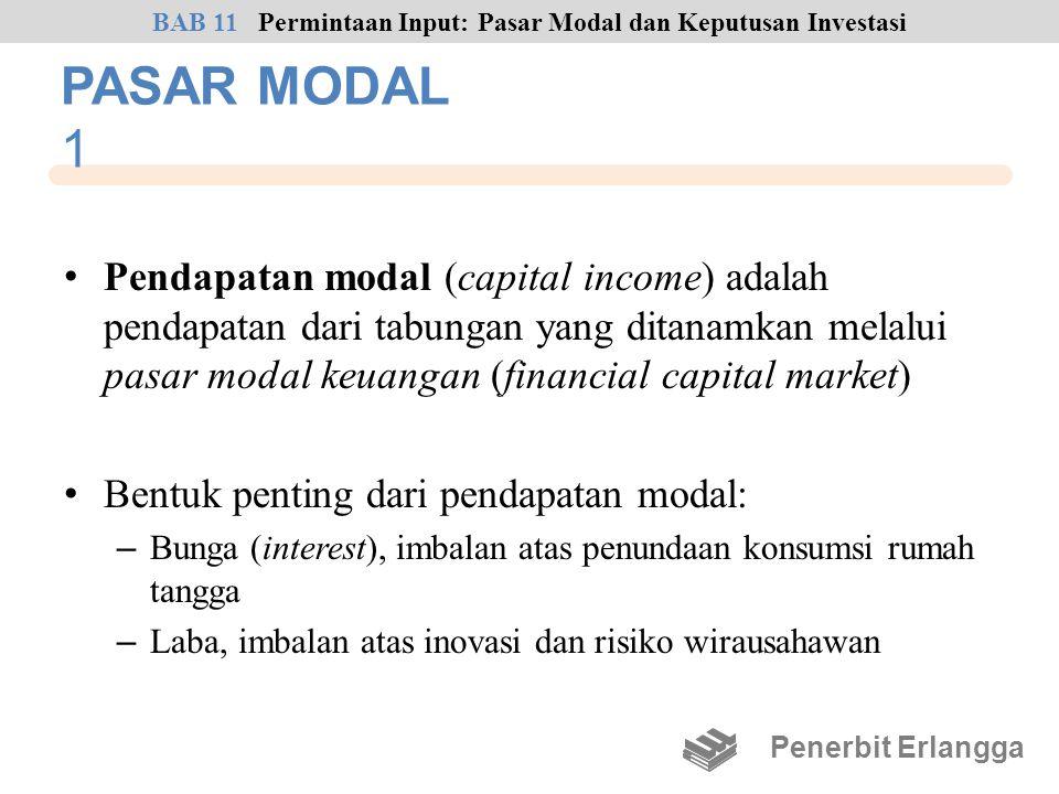 BAB 11 Permintaan Input: Pasar Modal dan Keputusan Investasi