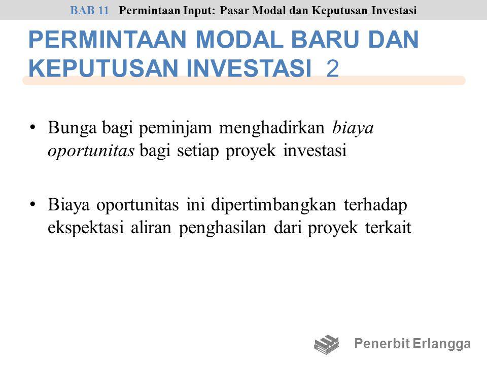 PERMINTAAN MODAL BARU DAN KEPUTUSAN INVESTASI 2