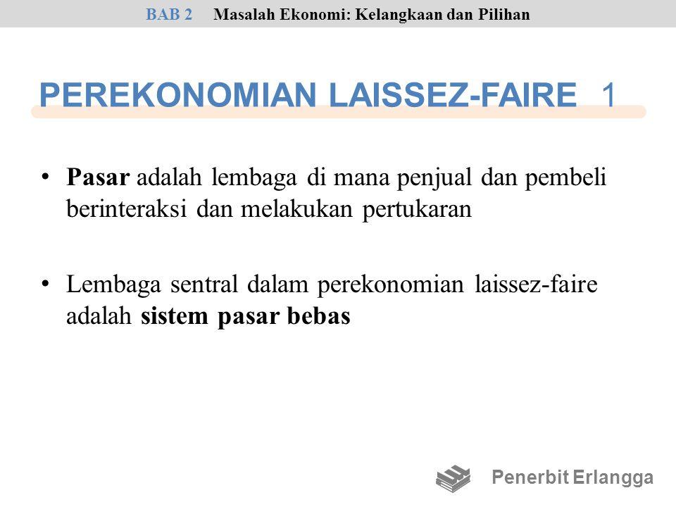 PEREKONOMIAN LAISSEZ-FAIRE 1