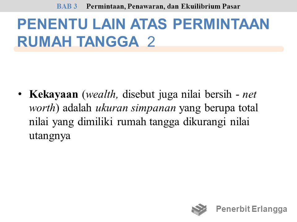 PENENTU LAIN ATAS PERMINTAAN RUMAH TANGGA 2