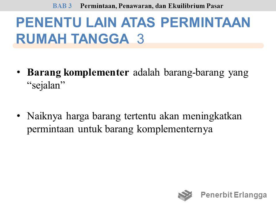 PENENTU LAIN ATAS PERMINTAAN RUMAH TANGGA 3