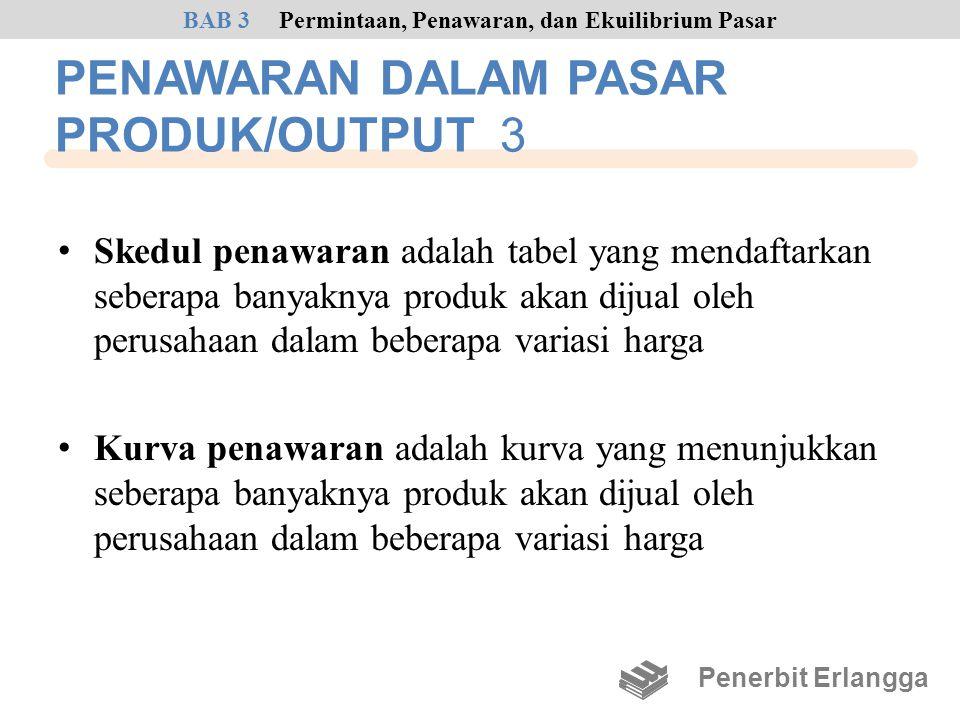 PENAWARAN DALAM PASAR PRODUK/OUTPUT 3