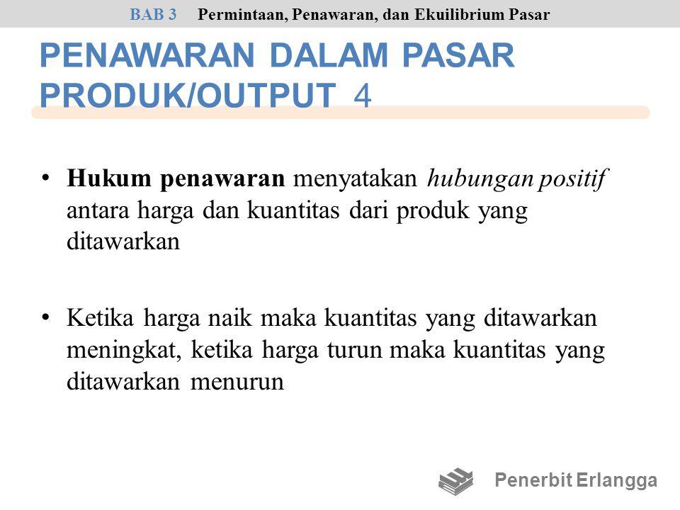 PENAWARAN DALAM PASAR PRODUK/OUTPUT 4