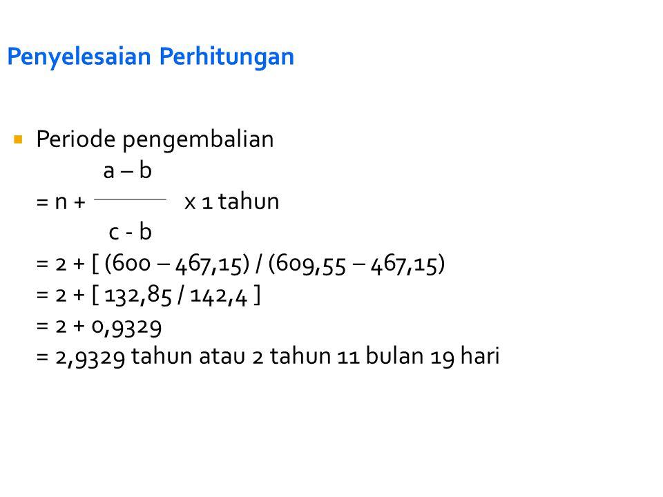Penyelesaian Perhitungan