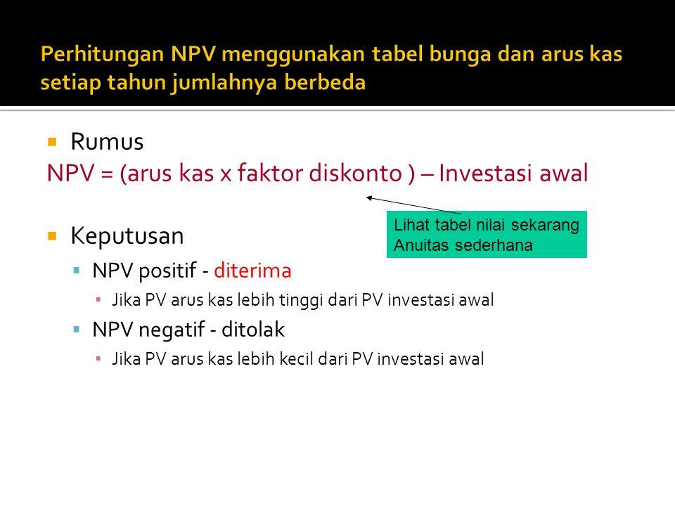 NPV = (arus kas x faktor diskonto ) – Investasi awal Keputusan