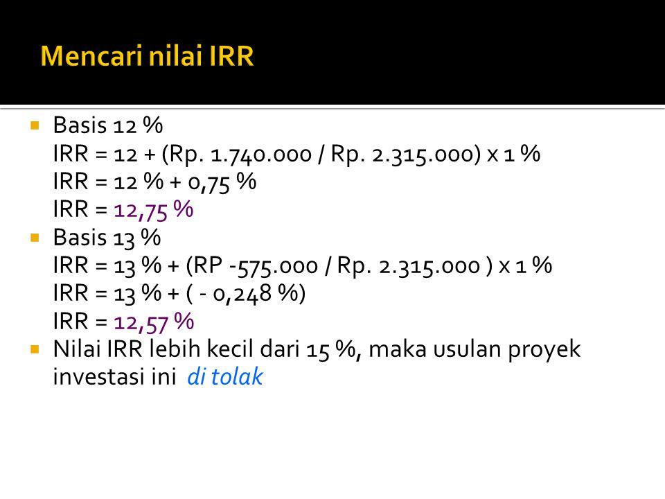 Mencari nilai IRR Basis 12 %