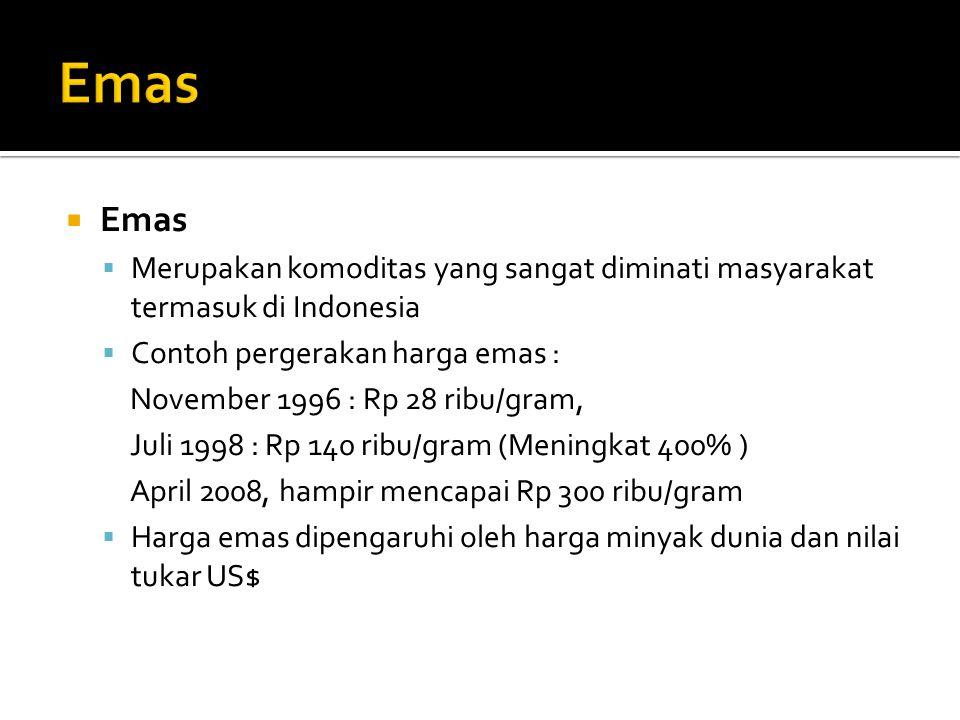 Emas Emas. Merupakan komoditas yang sangat diminati masyarakat termasuk di Indonesia. Contoh pergerakan harga emas :