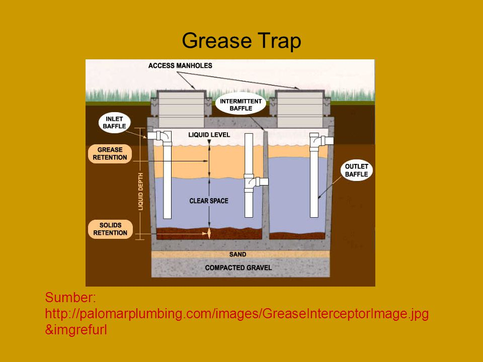 Grease Trap Sumber: