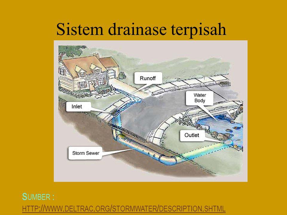 Sistem drainase terpisah