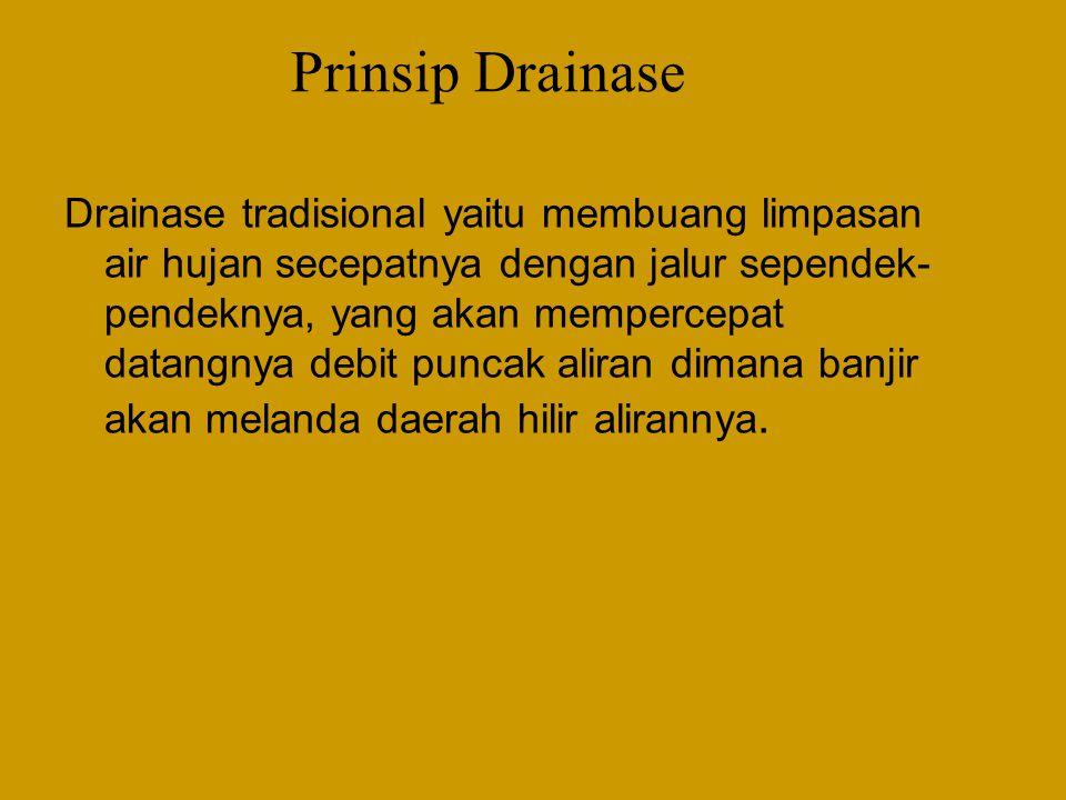 Prinsip Drainase