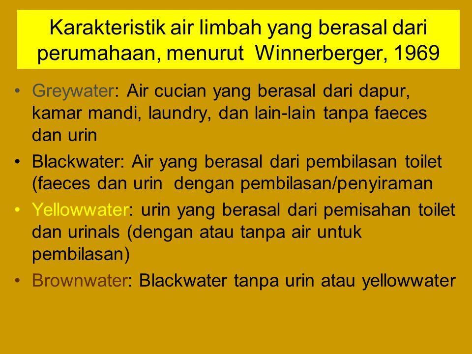 Karakteristik air limbah yang berasal dari perumahaan, menurut Winnerberger, 1969