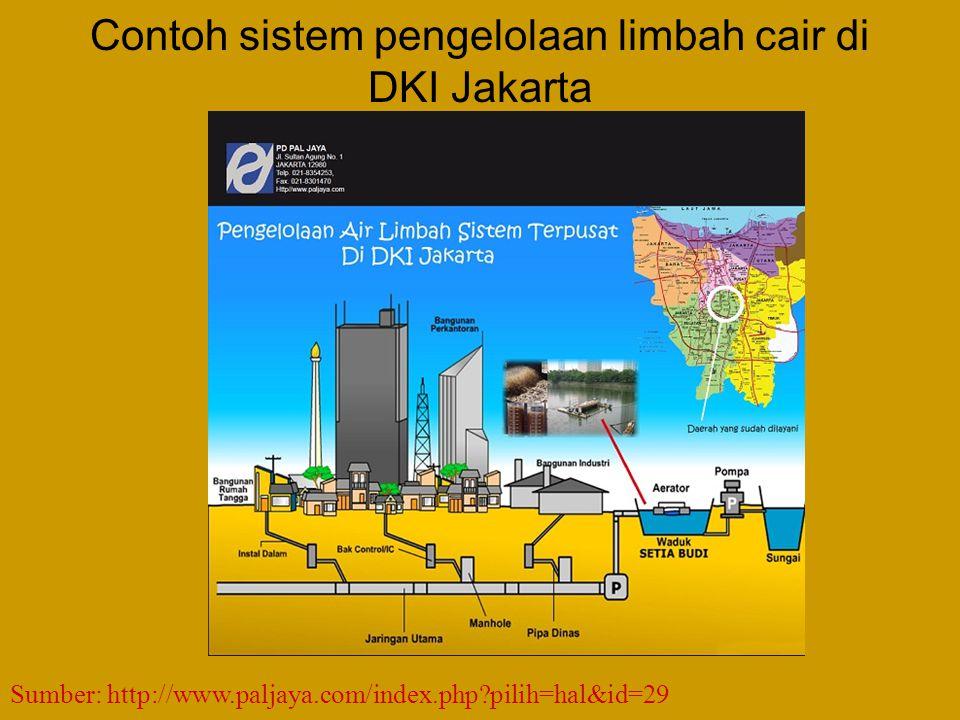 Contoh sistem pengelolaan limbah cair di DKI Jakarta