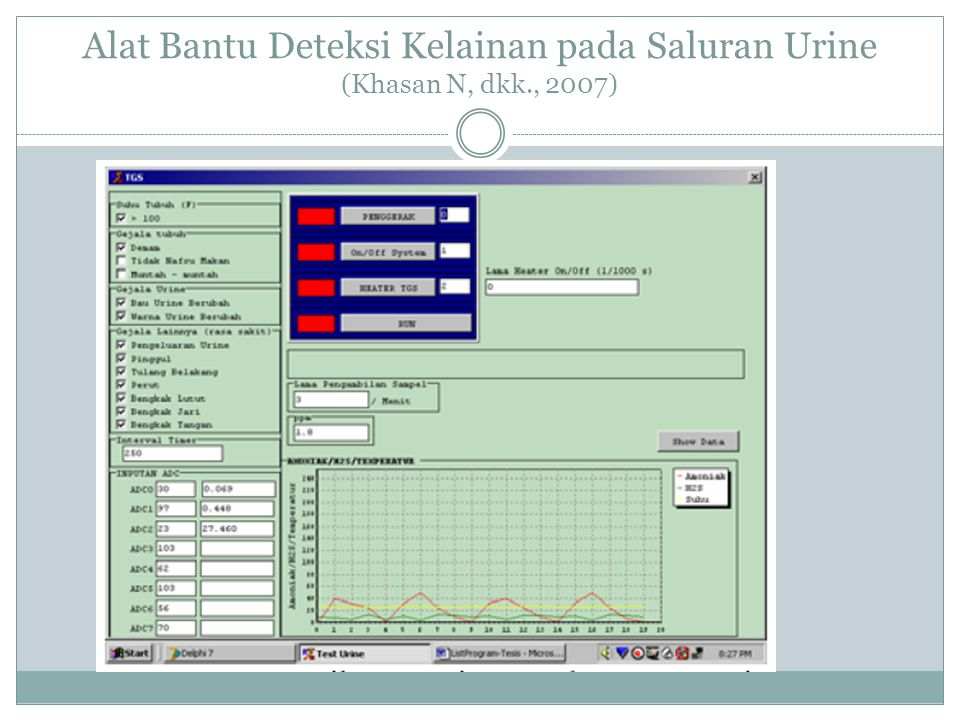 Alat Bantu Deteksi Kelainan pada Saluran Urine (Khasan N, dkk., 2007)