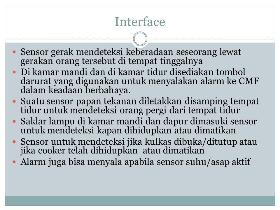 Interface Sensor gerak mendeteksi keberadaan seseorang lewat gerakan orang tersebut di tempat tinggalnya.