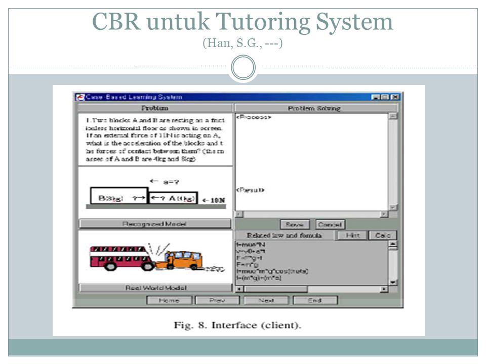 CBR untuk Tutoring System (Han, S.G., ---)
