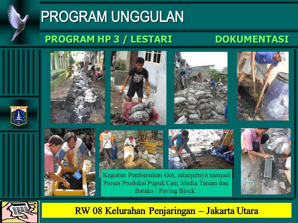 PROGRAM UNGGULAN RW 08 Kelurahan Penjaringan – Jakarta Utara