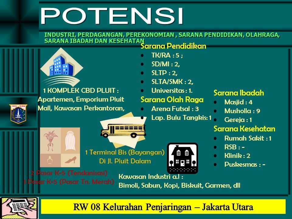 POTENSI RW 08 Kelurahan Penjaringan – Jakarta Utara Sarana Pendidikan