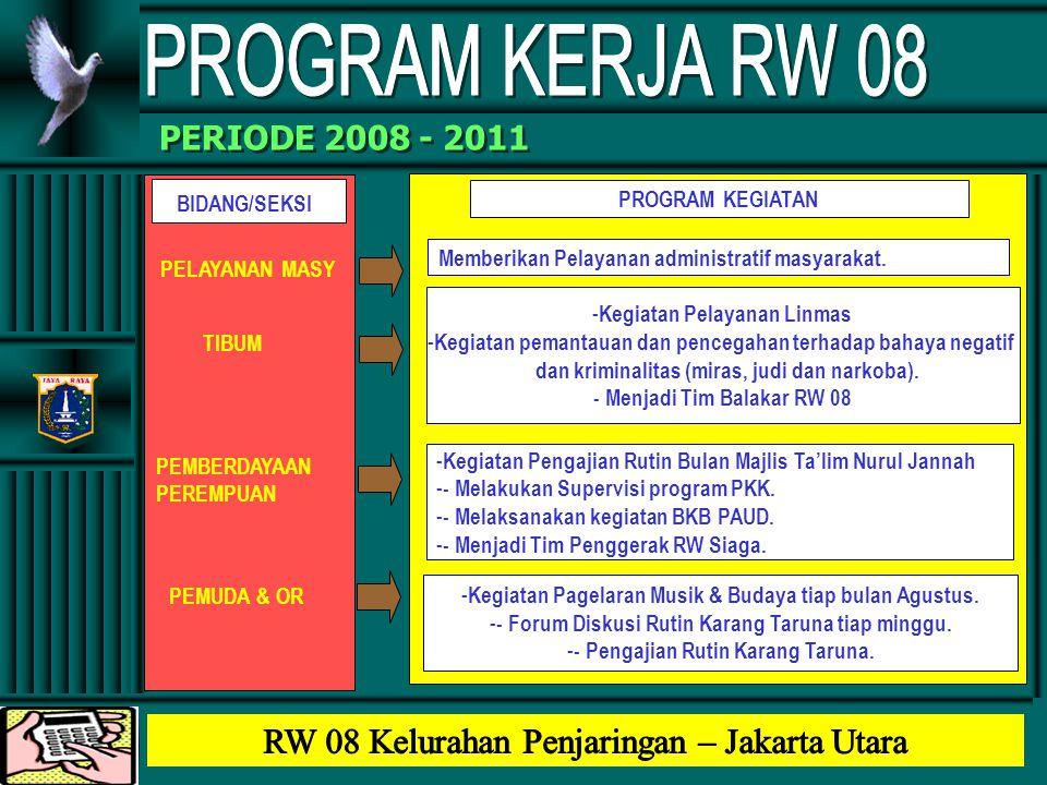 PROGRAM KERJA RW 08 RW 08 Kelurahan Penjaringan – Jakarta Utara