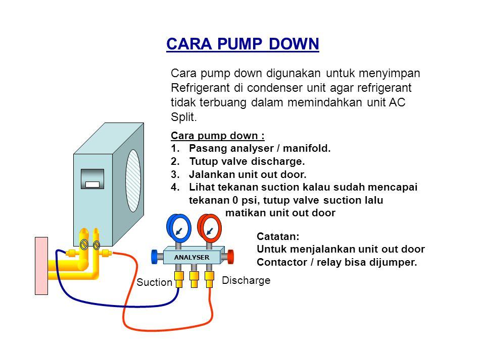 CARA PUMP DOWN Cara pump down digunakan untuk menyimpan