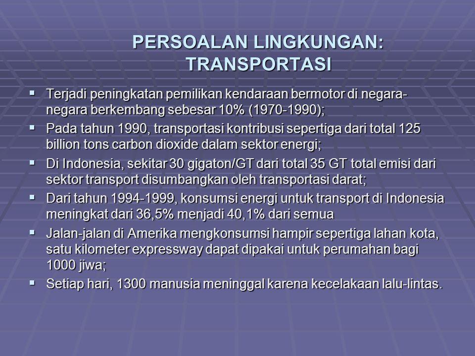 PERSOALAN LINGKUNGAN: TRANSPORTASI