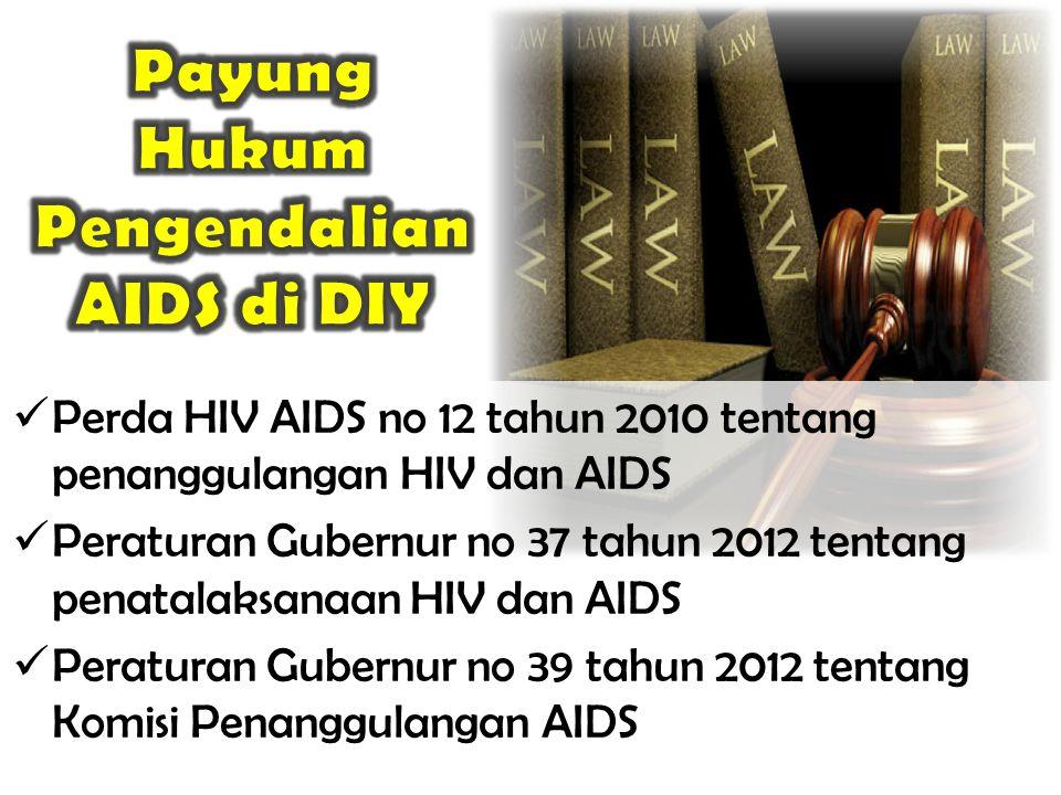 Payung Hukum Pengendalian AIDS di DIY
