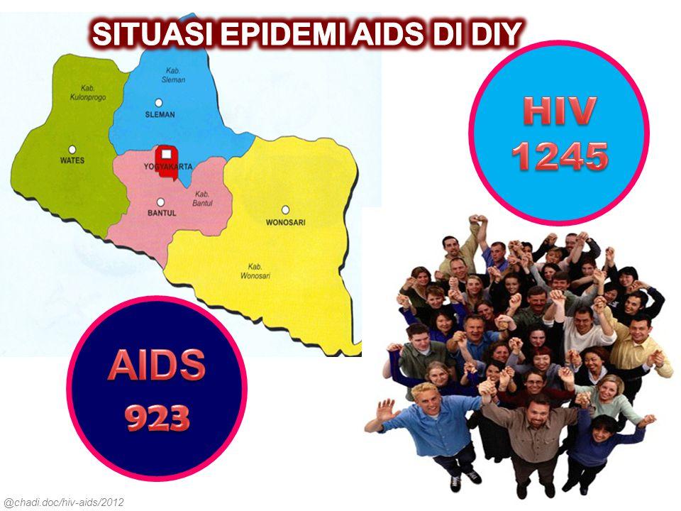 SITUASI EPIDEMI AIDS DI DIY