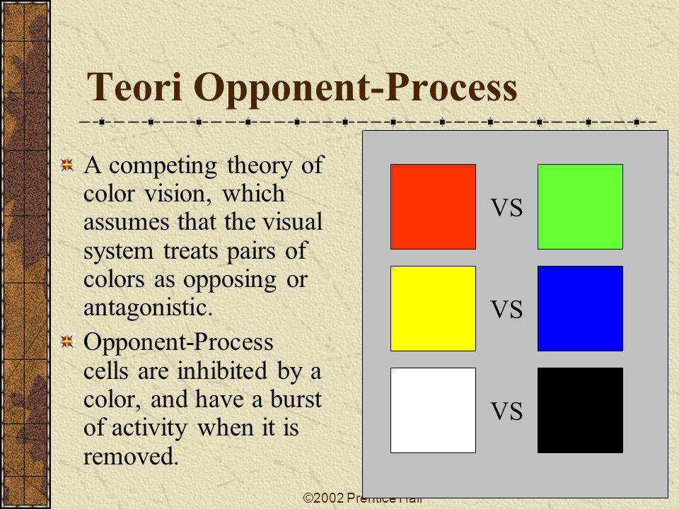 Teori Opponent-Process
